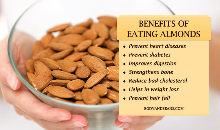 Eat Almonds Everyday